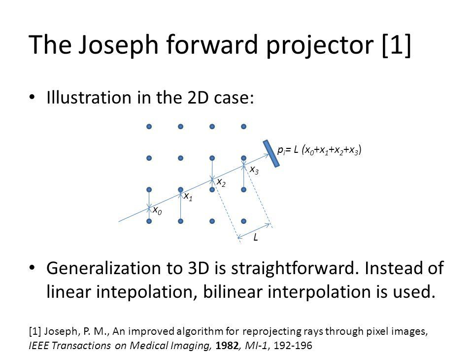 The Joseph forward projector [1]